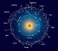 zodiac- 2